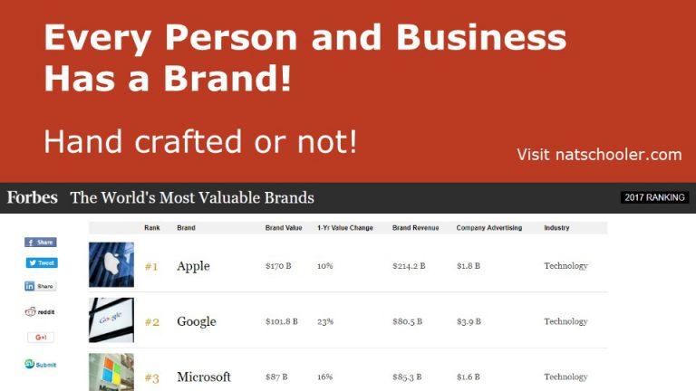 Business Brand Marketing Deck