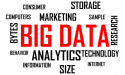 data led business improvement